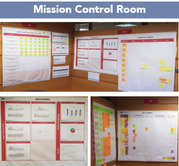 mission-control-room-innovation-process